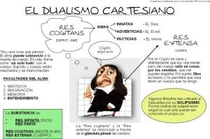 Dualismocartesiano[1]